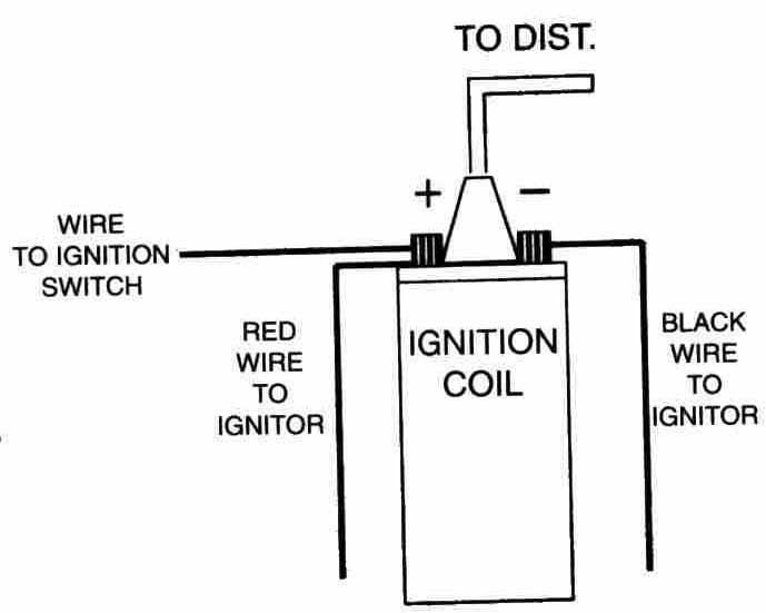Pertronix Wiring Diagram