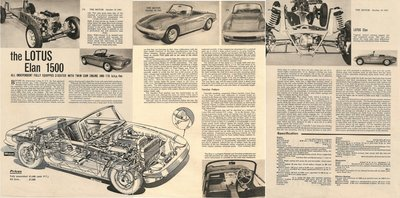Motor October 10 1962 large.jpg and