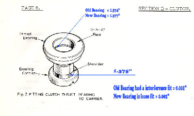 Clutch Thrust Bearing.jpg and