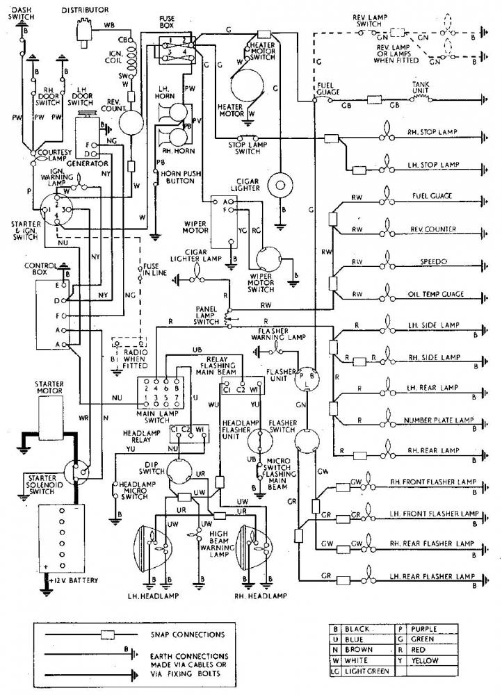 Lotu Elan Wiring Diagram