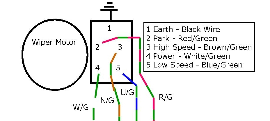 Diagram Lucas Dr3a Wiper Motor Wiring Diagram Full Version Hd Quality Wiring Diagram Inflatablepartysupplies Deadfight Fr
