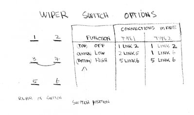wiper_switch_options.jpg and