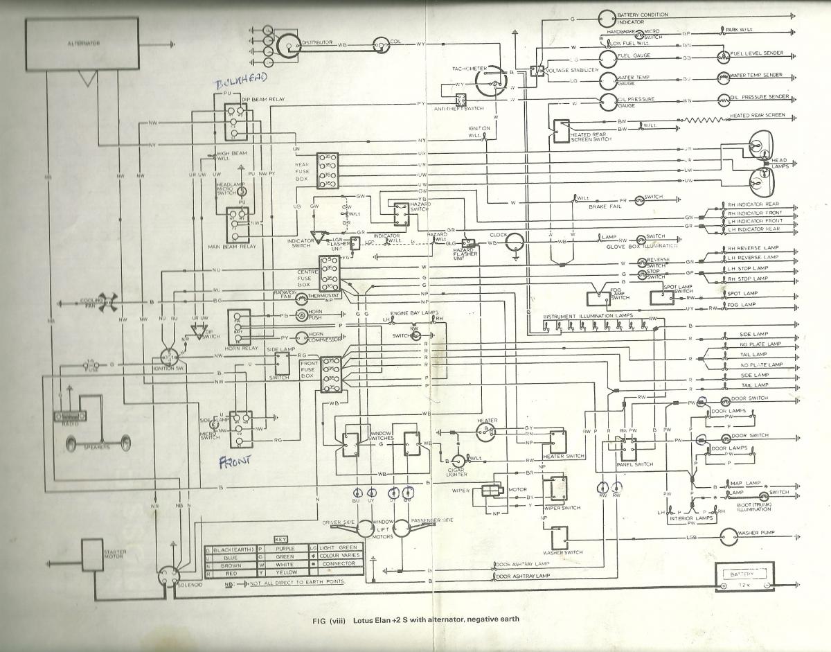 Lotus Elise S3 Wiring Diagram
