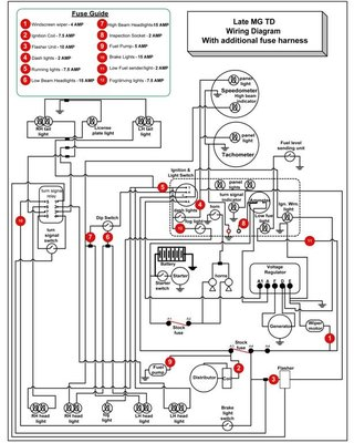 mgtd-wiring-diagram-with-fuses-large.jpg and