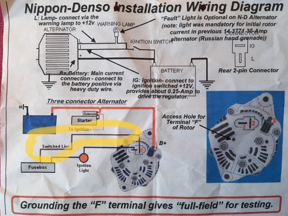 Denso 3 Wire Alternator Wiring Diagram from lotuselan.net