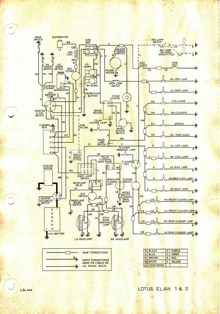 S1 Wiring Diagram   Electrical    Instruments By Lotuselan Net