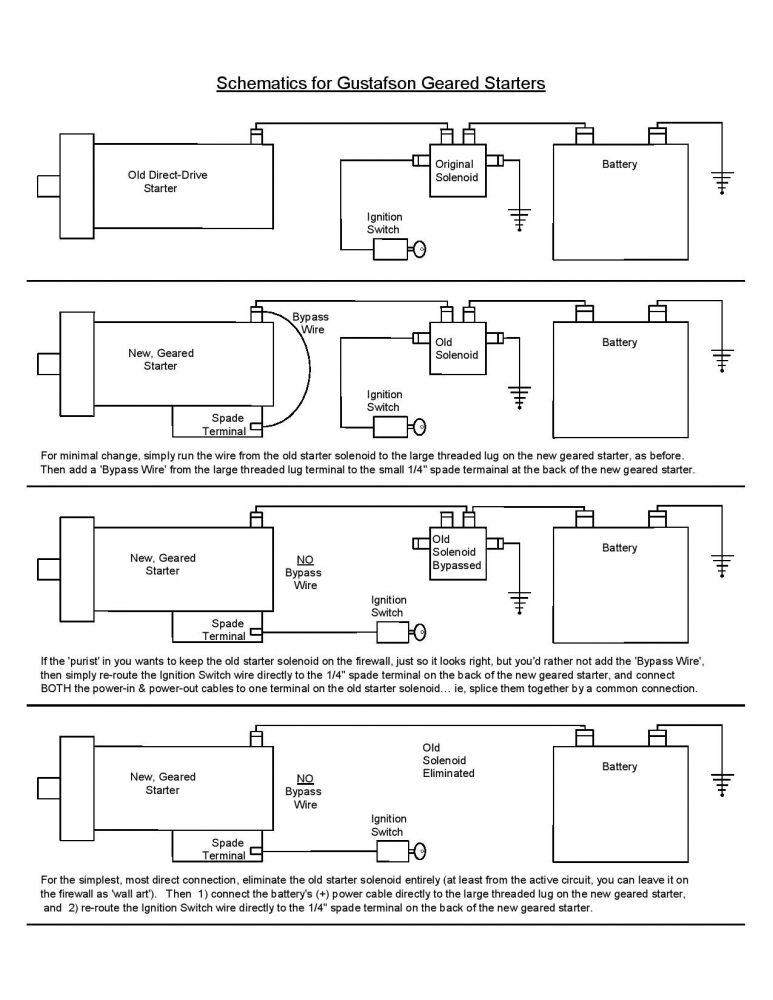 remote solenoid : electrical / instruments by lotuselan.net  lotuselan.net