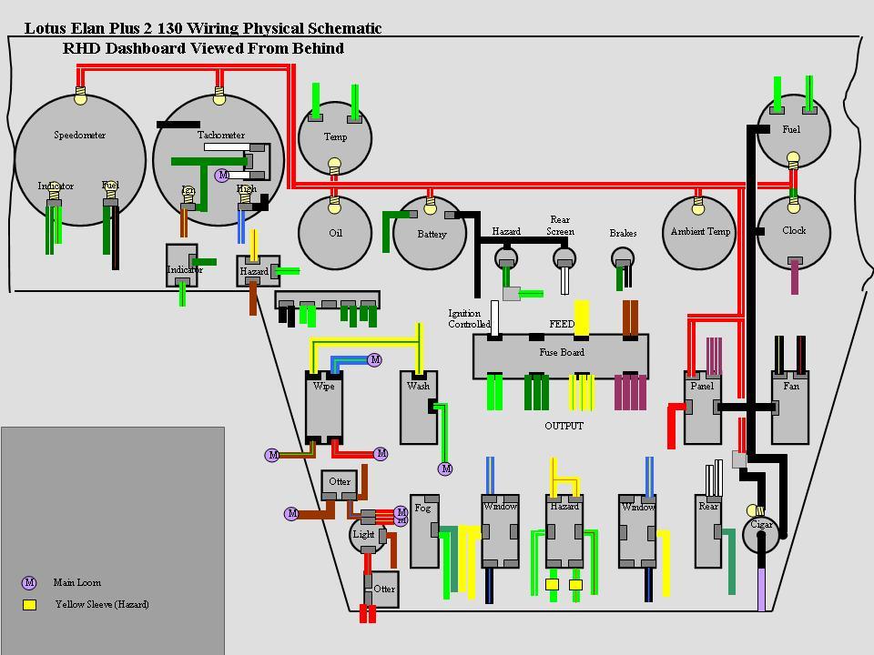 dashboard diagram : Body / Chassis / Frame by LotusElan.net