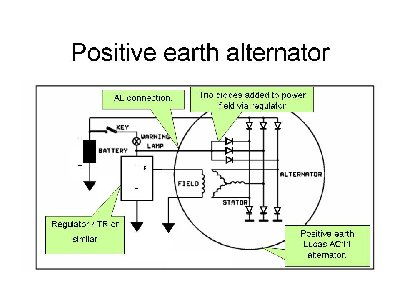 Positive earth alternator.JPG and